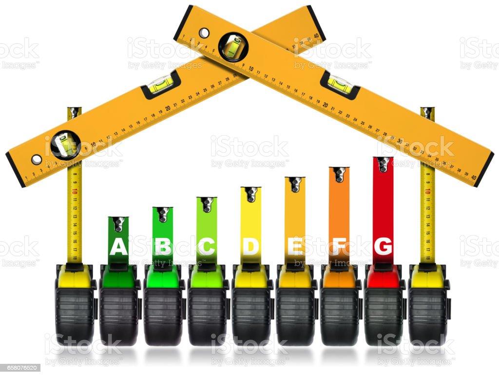 Energy Efficiency Rating - Tape Measures stock photo