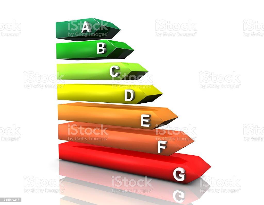 Energy Ratings stock photo