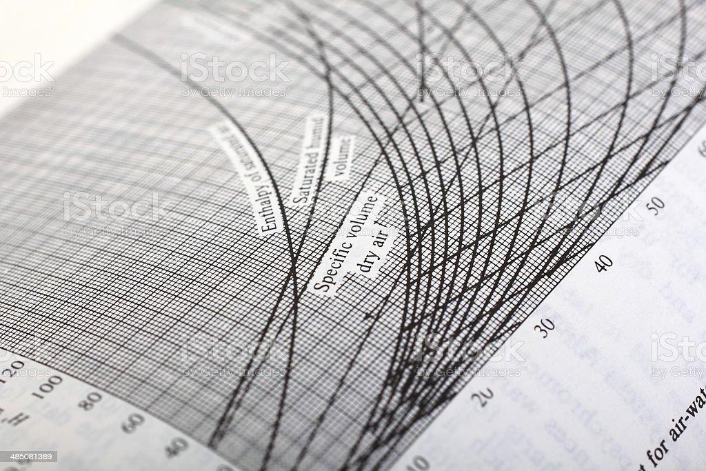 Engineering graphs royalty-free stock photo