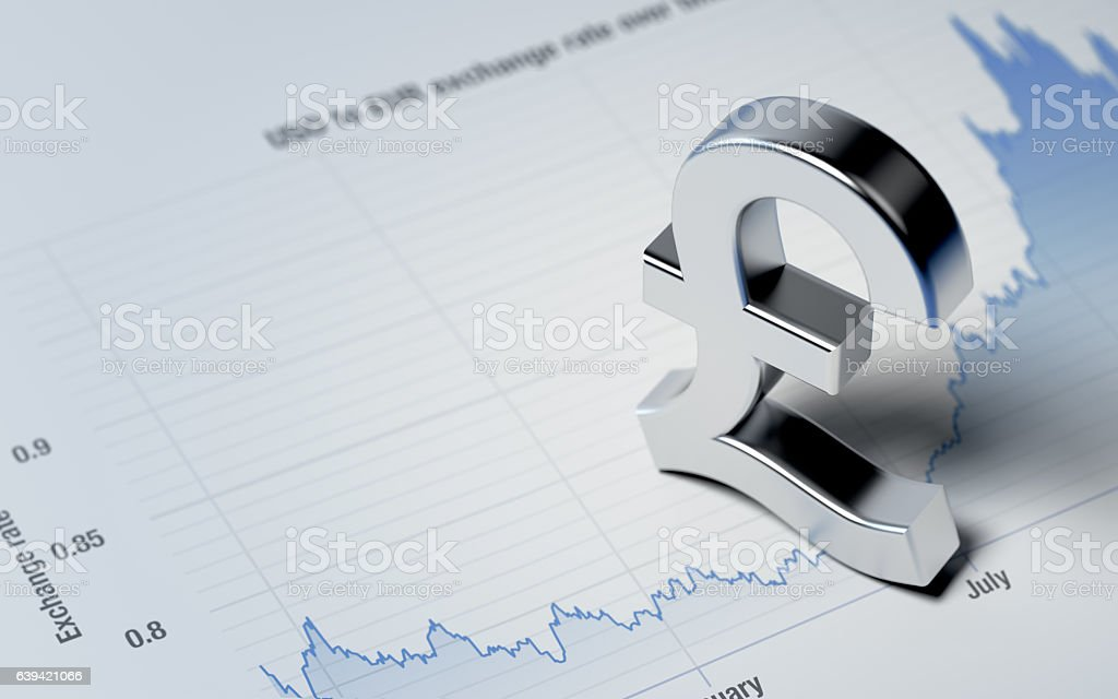 English Pound Currency Sign on A Blue Financial Graph stock photo