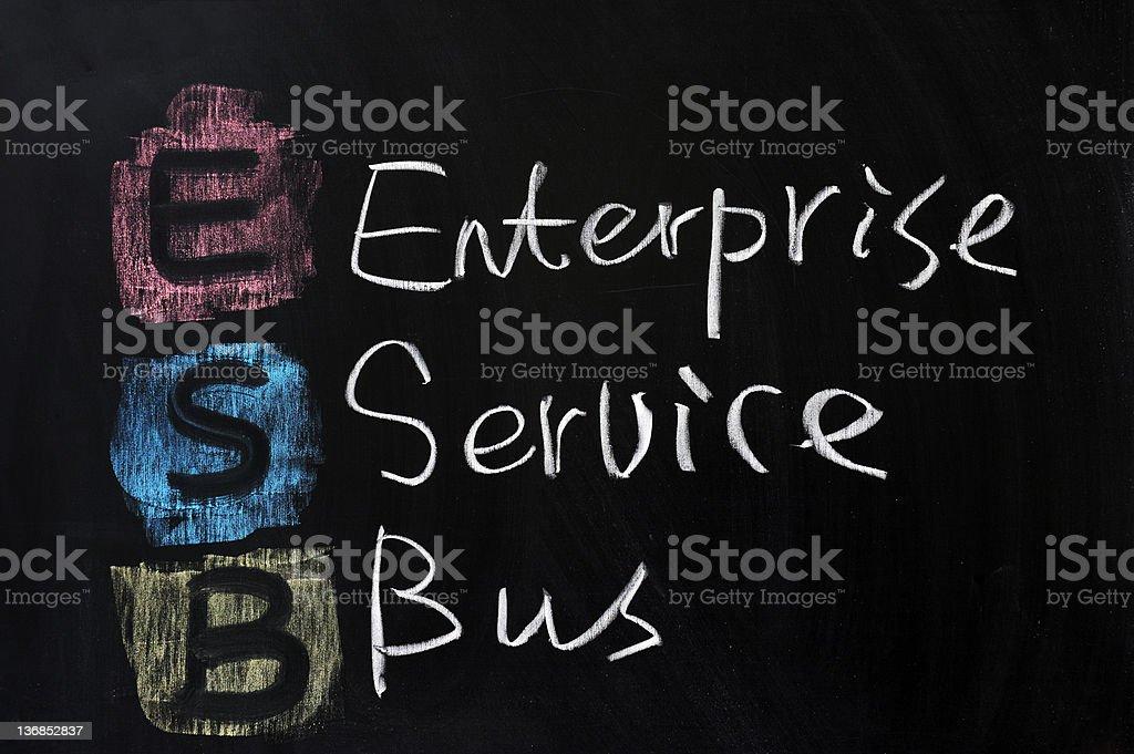 ESB - Enterprise Service Bus stock photo