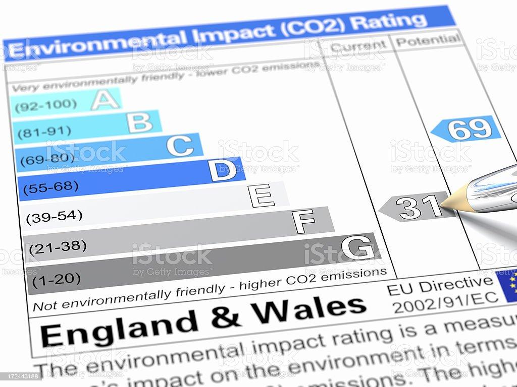 Environmental Impact (CO2) Rating stock photo