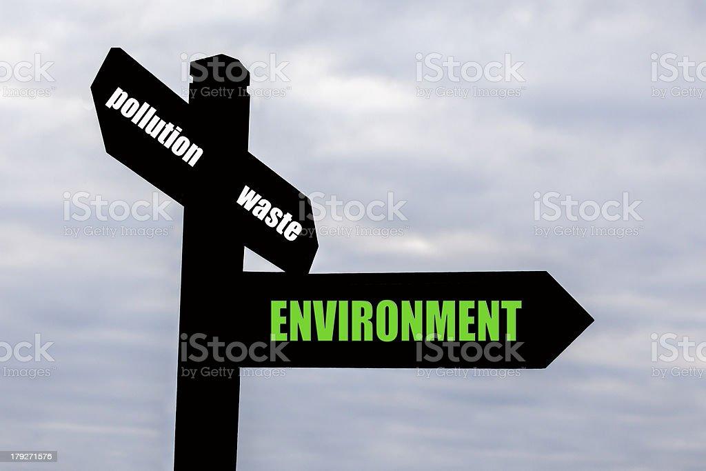 Environmental or Eco Signpost. royalty-free stock photo