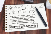 Everything is strategy