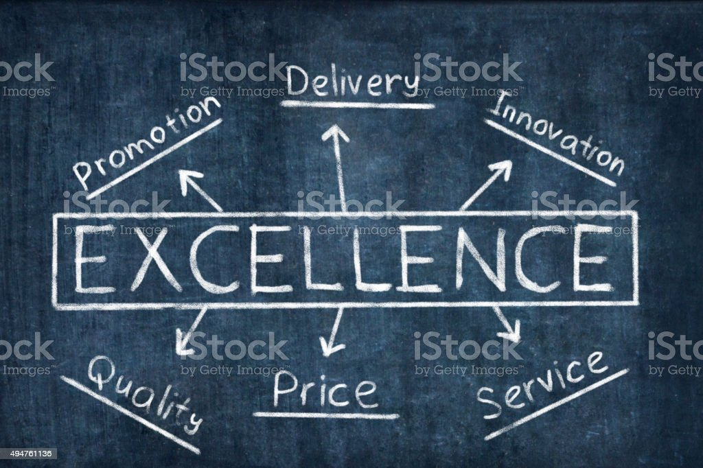 Excellence, words on board stock photo