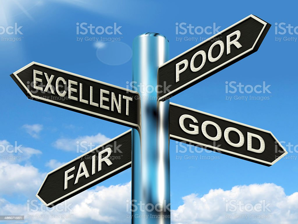Excellent Poor Fair Good Signpost Means Performance Review stock photo