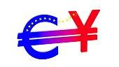Exchange betwenn euro and chinese rmb