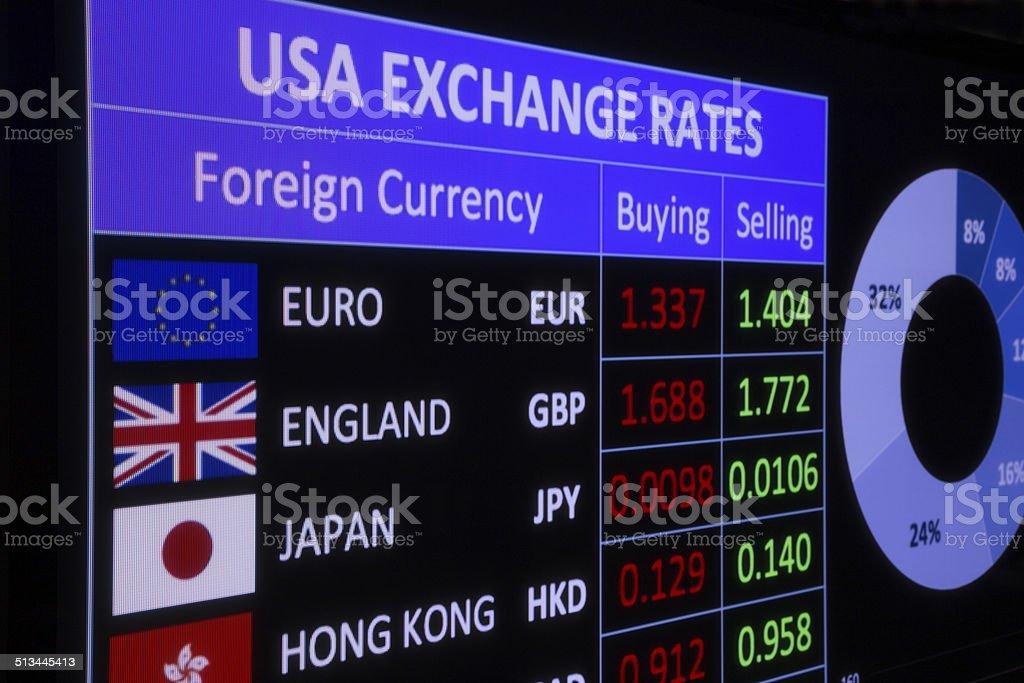 USA exchange rates stock photo