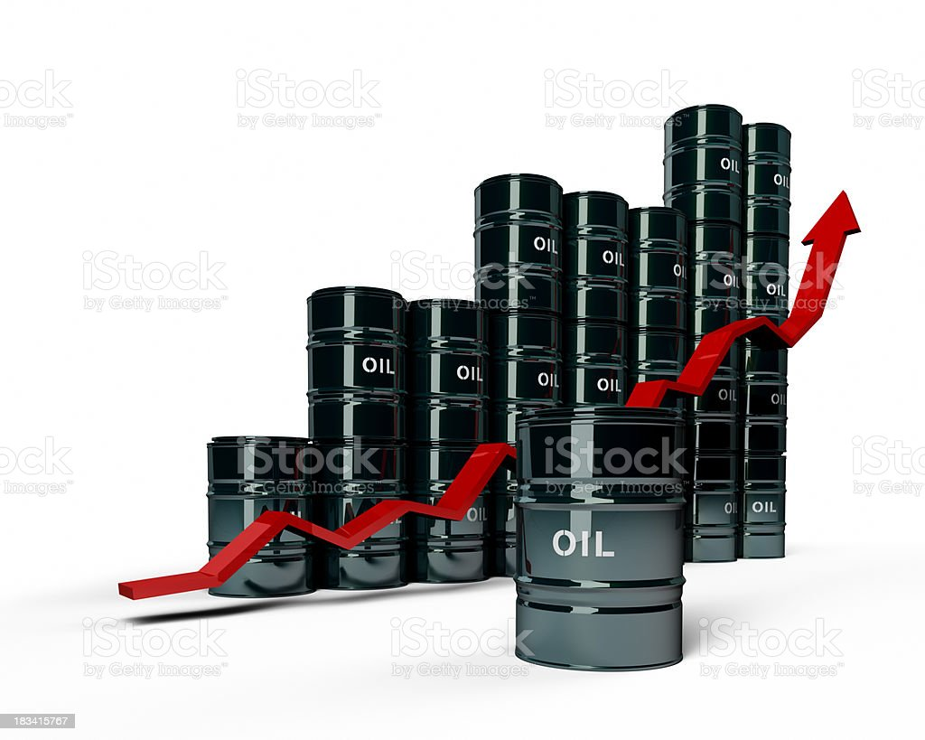 Exploding Oil Demand and Price Uptrend stock photo
