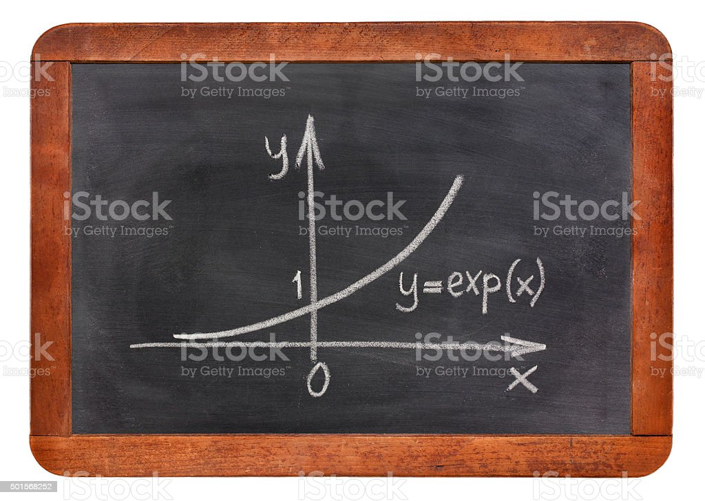 exponential growth curve on blackboard stock photo
