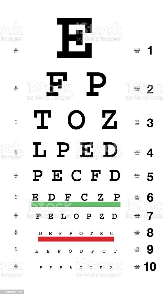 Eye Chart with Distance Markers and Rating stock photo