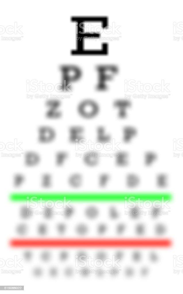 Eyesight concept - Really bad eyesight stock photo