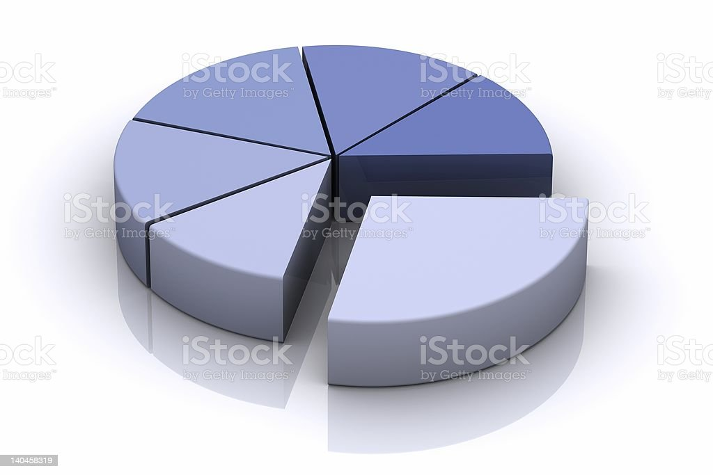 Fading blue 3D rendered pie chart stock photo