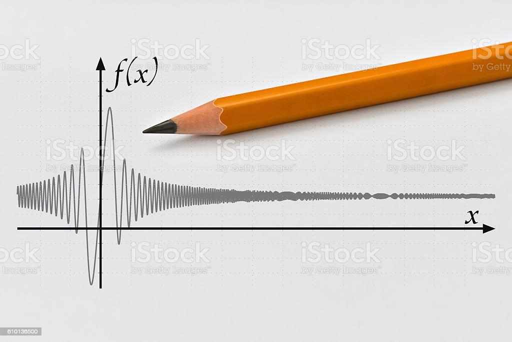 Fading sine function stock photo