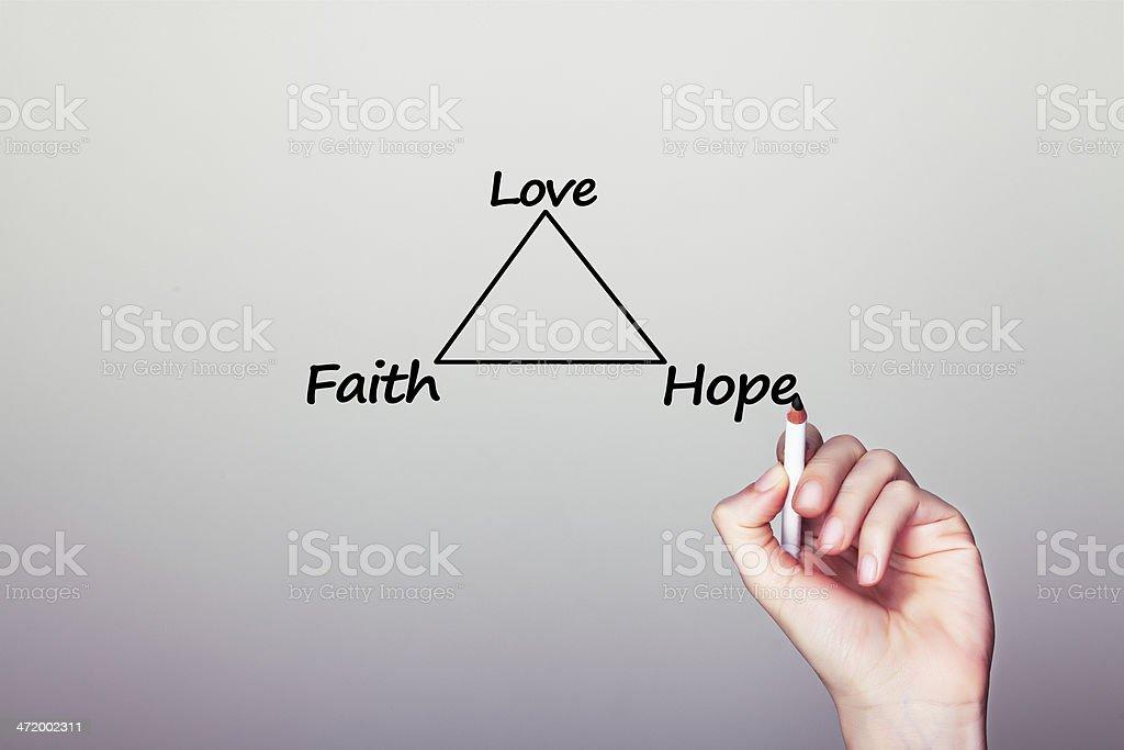 Faith Hope and Love royalty-free stock photo