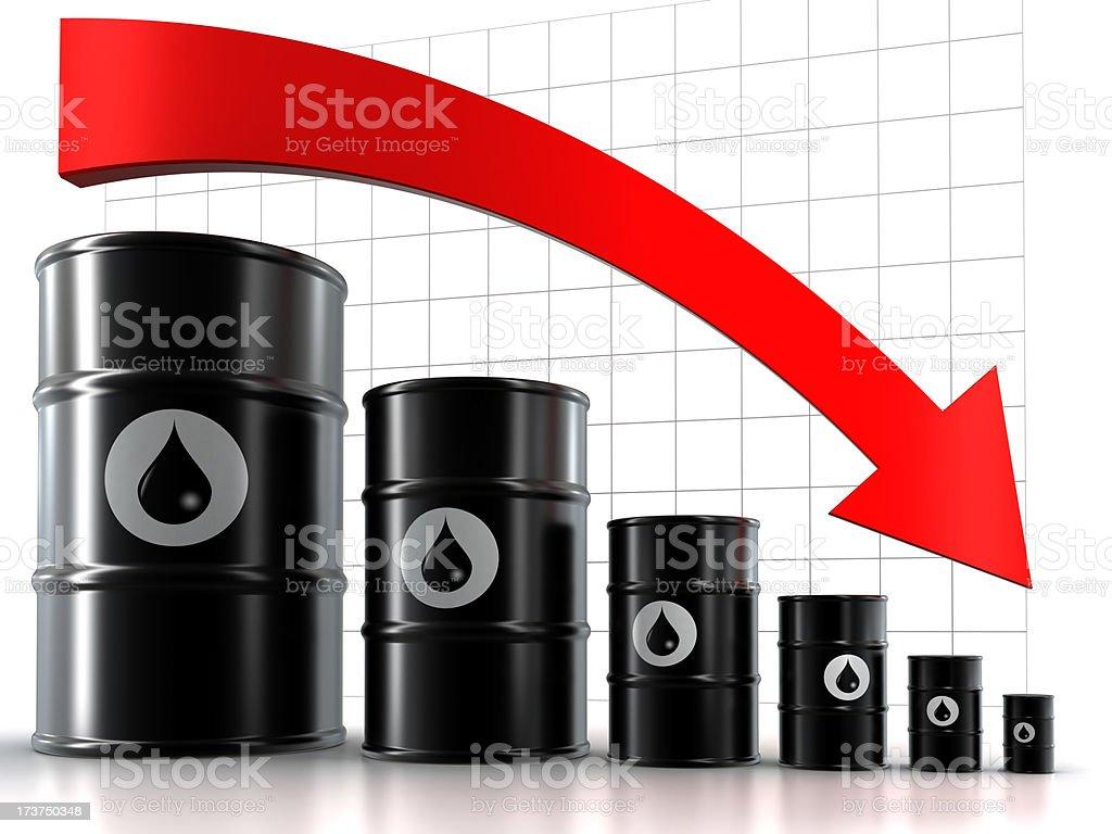 Falling oil price stock photo