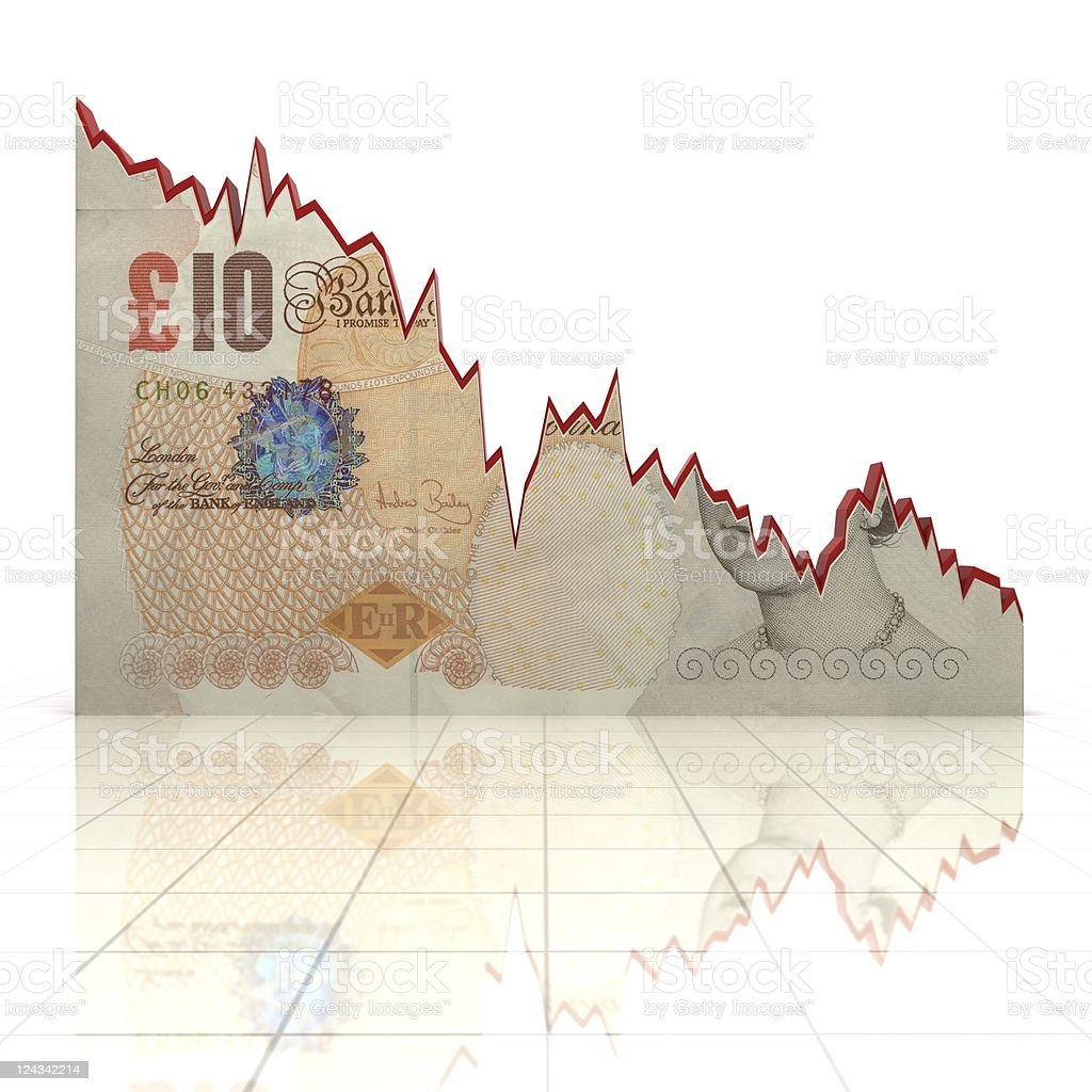 Falling Pound Chart stock photo