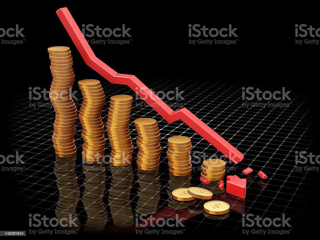 Falling profits royalty-free stock photo