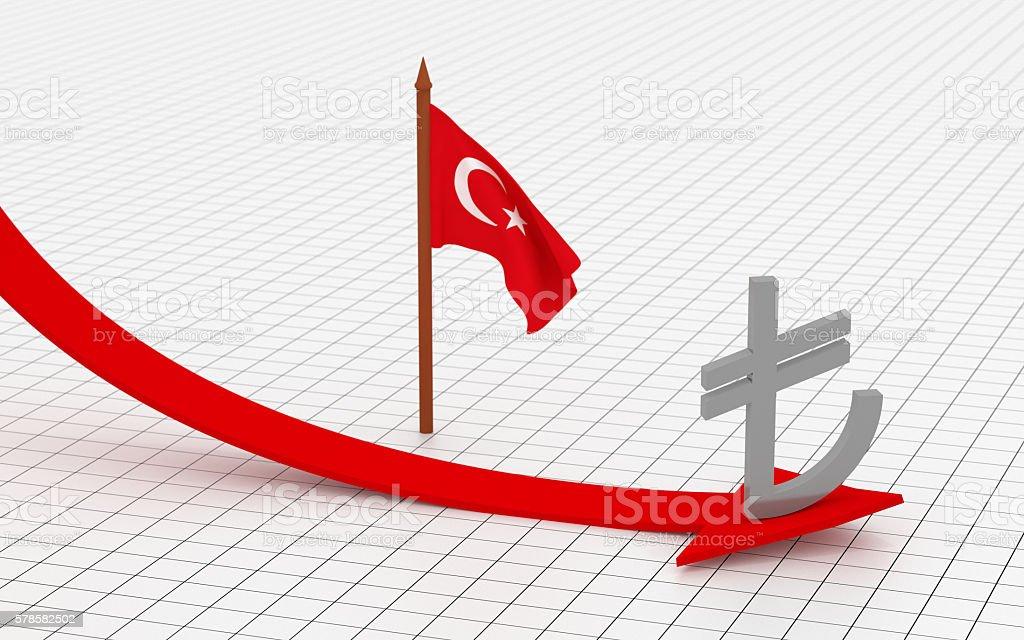 Falling red arrow with symbol of Turkish Lira stock photo