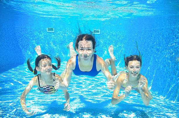 Swimming Pool Identification : Girls swimming underwater pictures images and stock