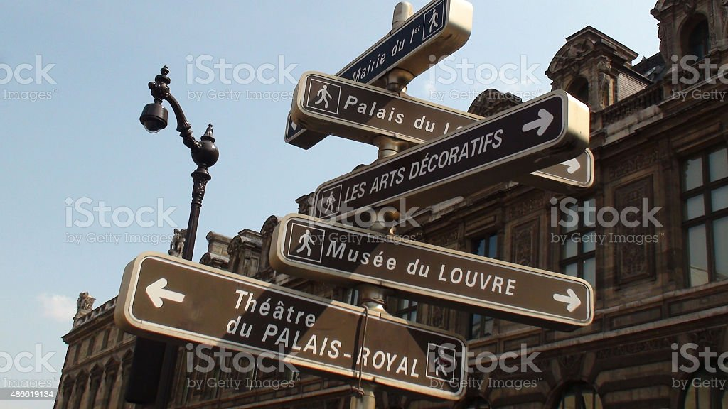 Famous Signpost Directing To The Famous Places In Paris France stock photo