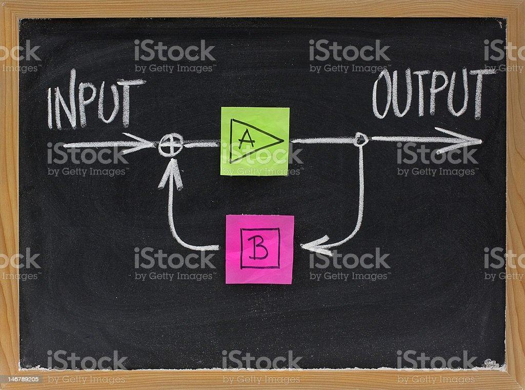 feedback concept on blackboard stock photo