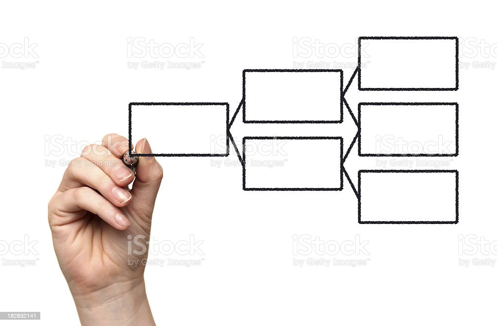 Female drawing flow chart royalty-free stock photo