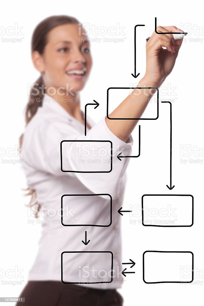Female executive drawing an blank chart royalty-free stock photo