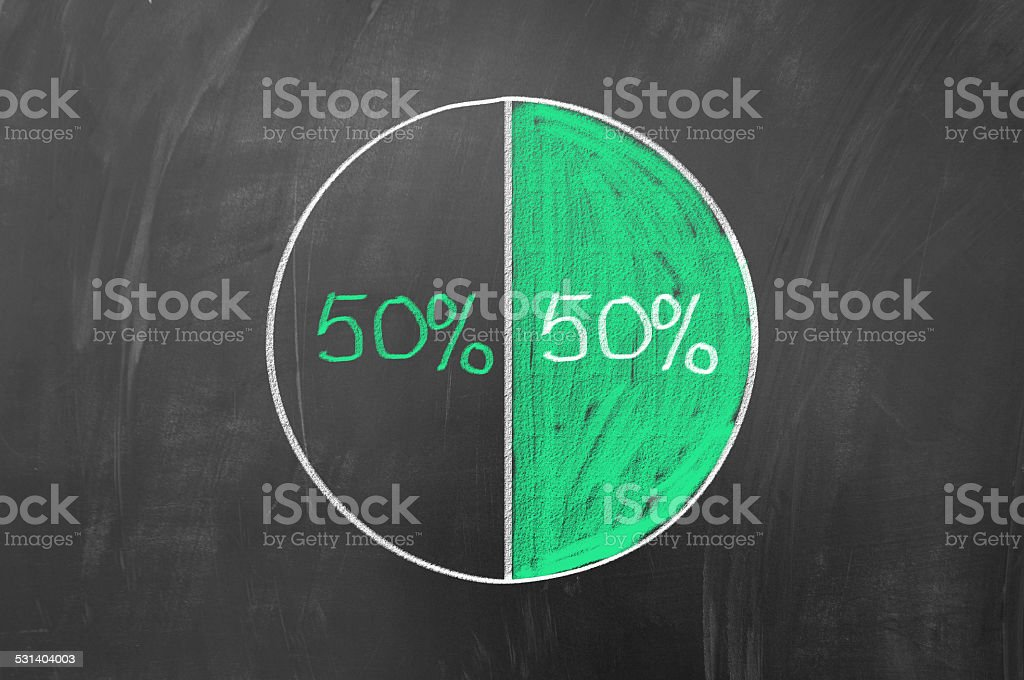 Fifty fifty pie chart stock photo