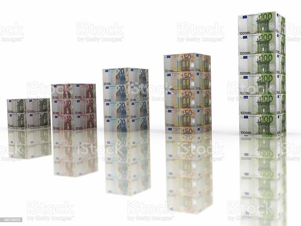 Financial Chart - Euro royalty-free stock photo