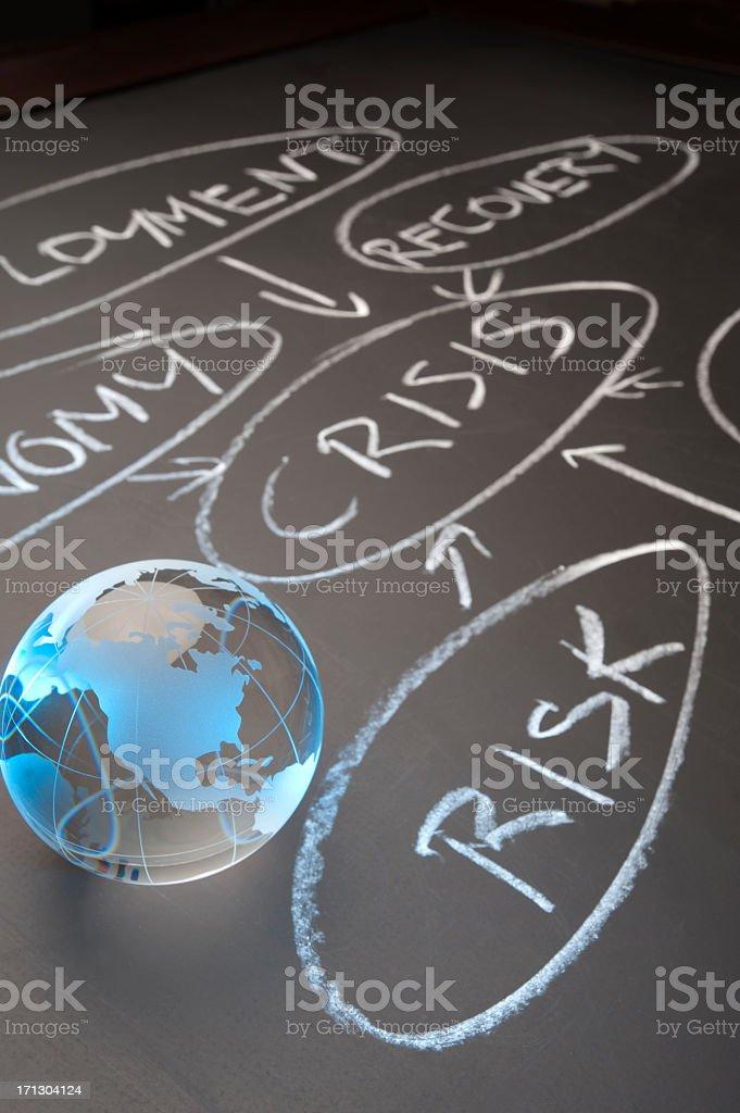 Financial crisis flowchart on a chalkboard stock photo