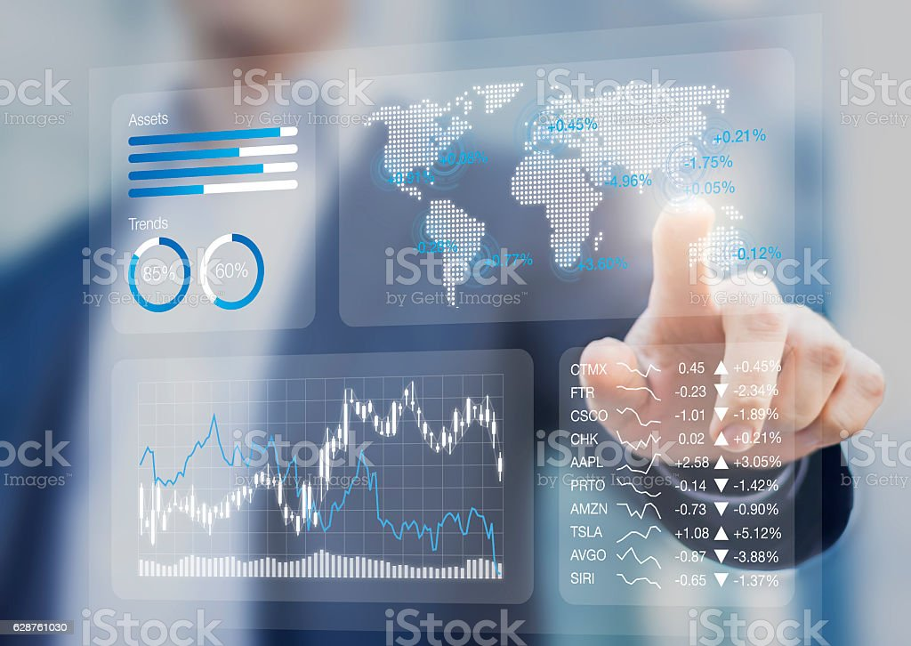 Financial dashboard with key performance indicators and charts...