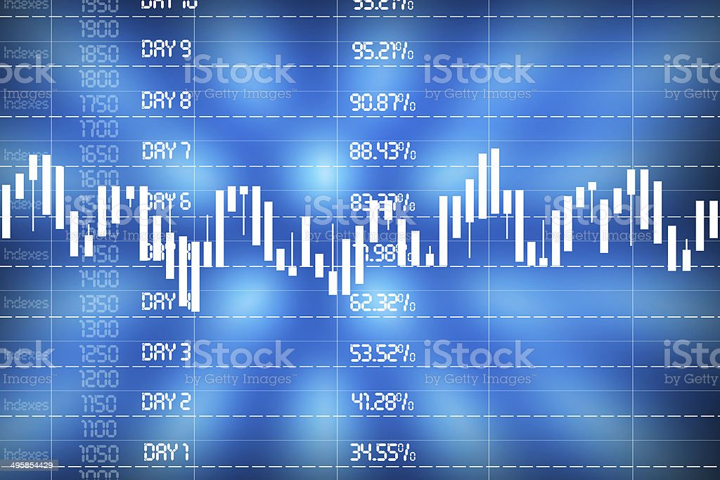 Financial diagram with candlestick chart used in stock market stock photo