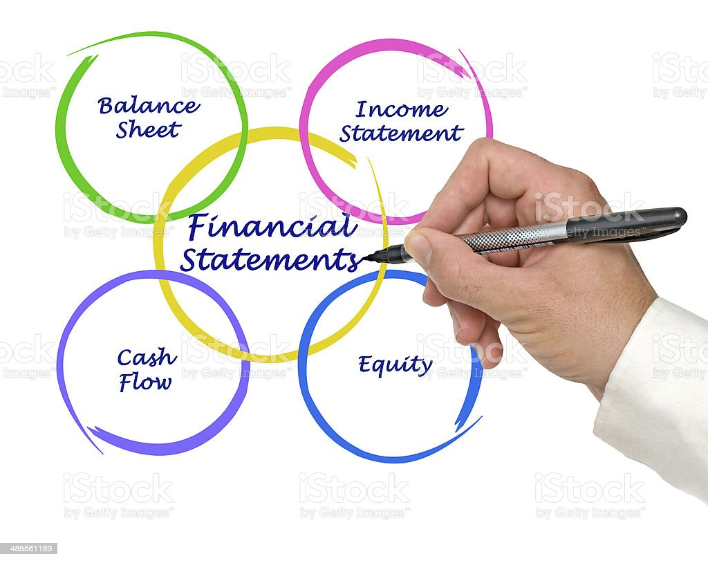 Financial Statement stock photo