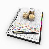 Financial Statistics visions budget