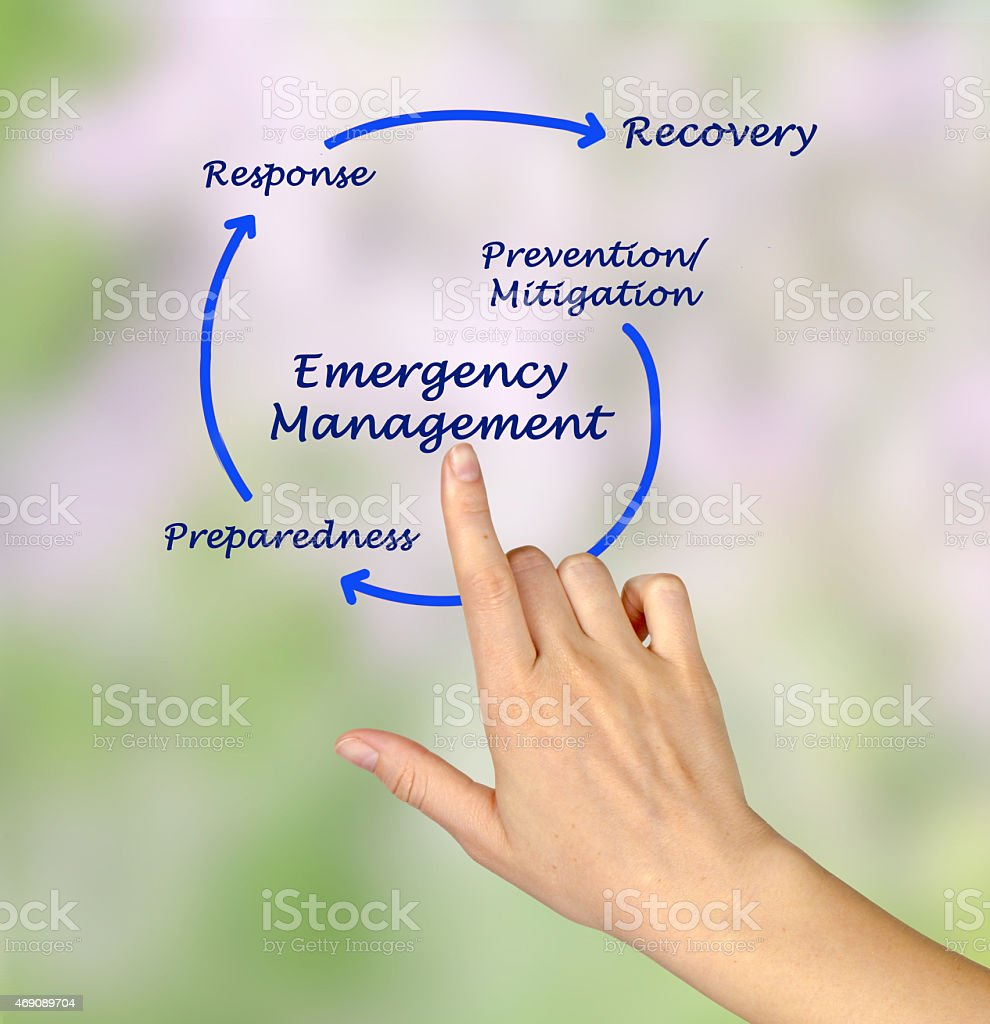 Finger pointing to an Emergency Management graphic stock photo