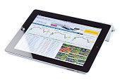 FINVIZ.com on iPad 2