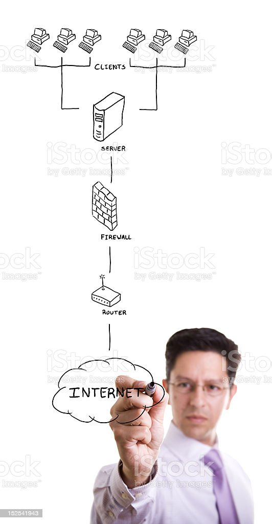 Firewall system royalty-free stock photo