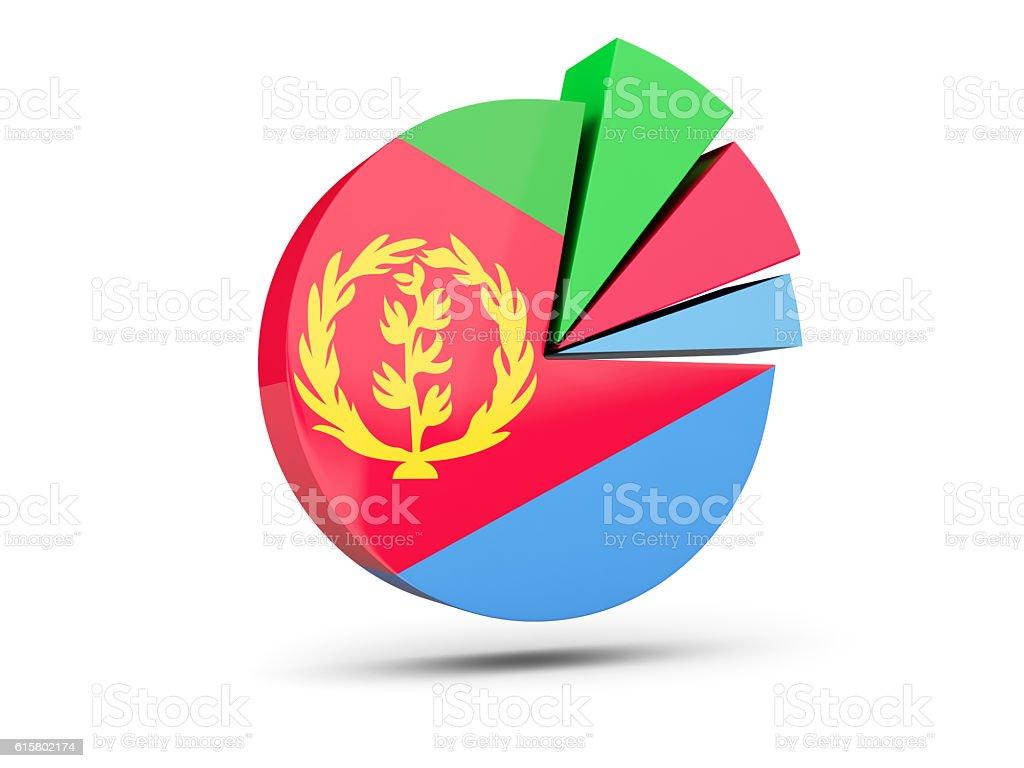 Flag of eritrea, round diagram icon stock photo