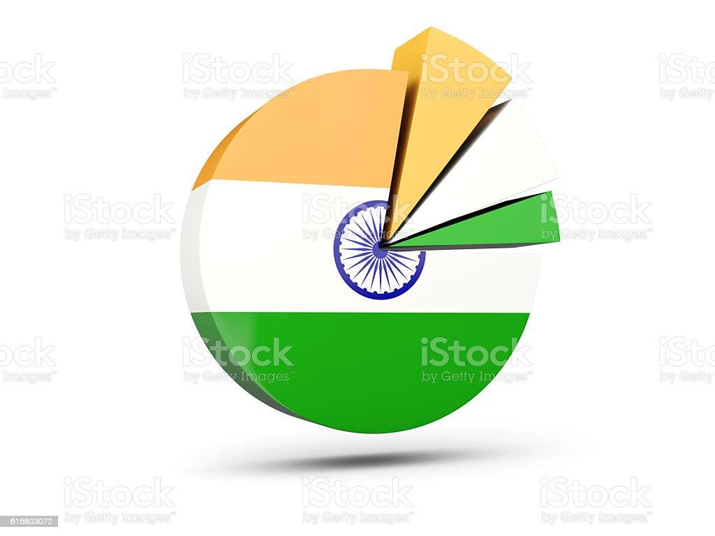 Flag of india, round diagram icon stock photo