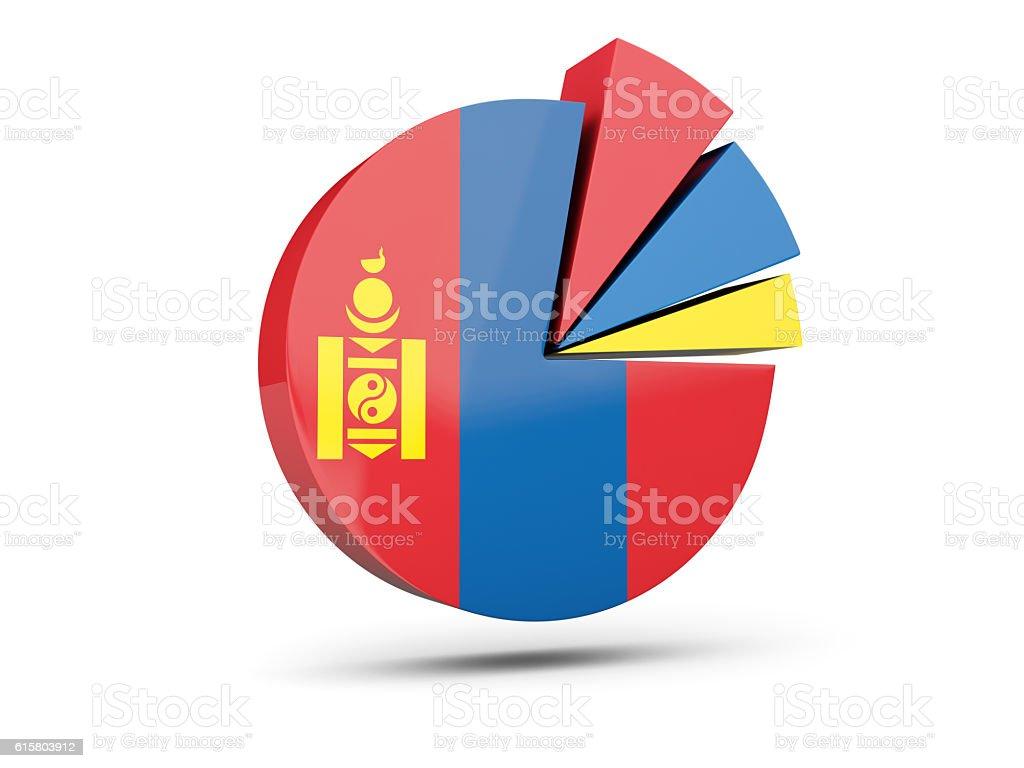 Flag of mongolia, round diagram icon stock photo