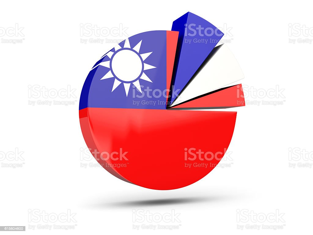 Flag of republic of china, round diagram icon stock photo