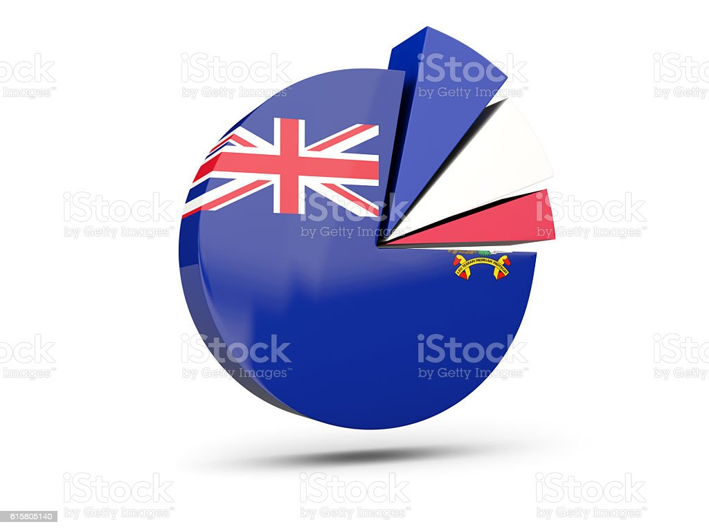 Flag of south sandwich islands, round diagram icon stock photo