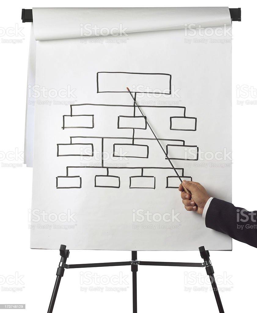 Flip Chart royalty-free stock photo