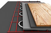 Floor heating system. We see layers of insulation for heating