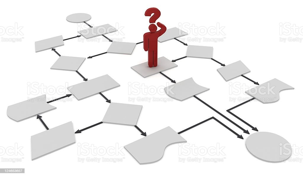 Flow Chart Concept royalty-free stock photo