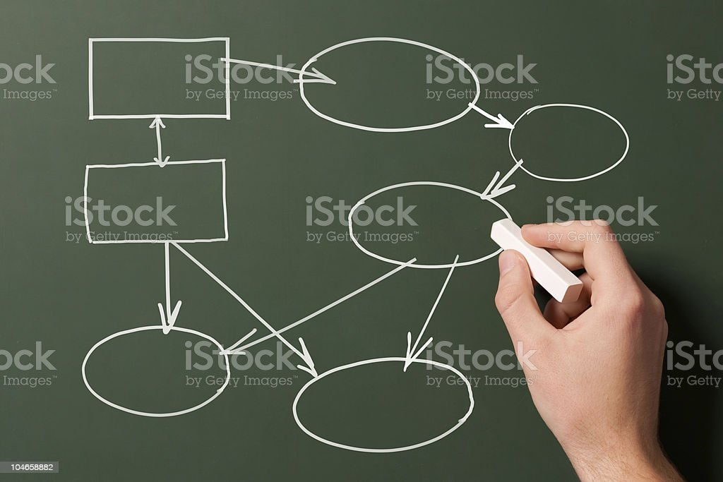 Flow chart royalty-free stock photo