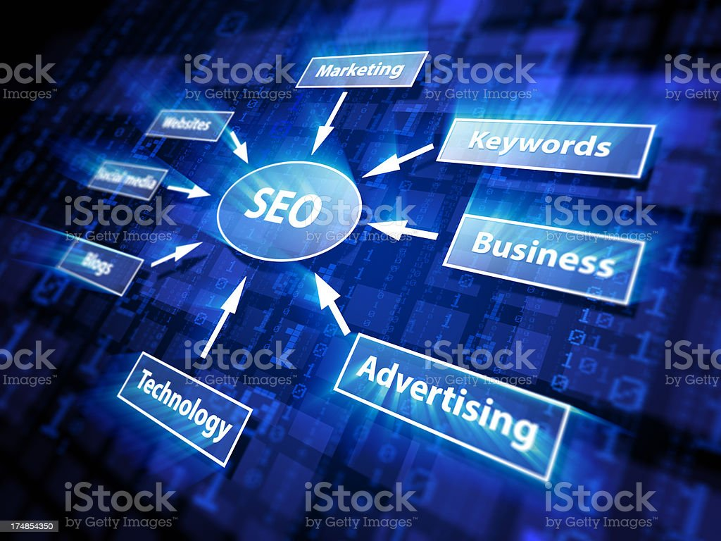 SEO Flow chart royalty-free stock photo