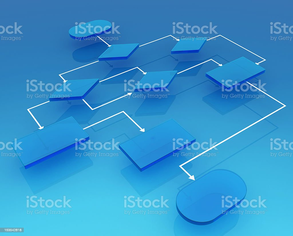 Flow chart programm stock photo