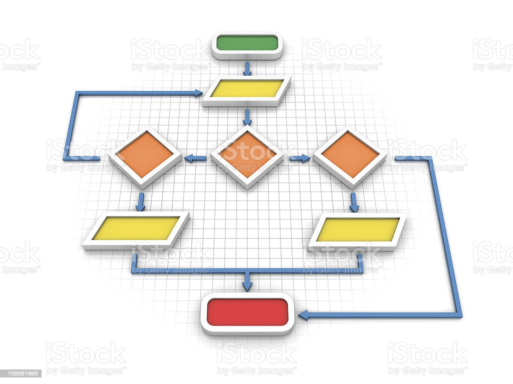 Flow chart template design program stock photo